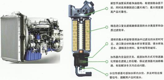 汽油滤芯结构图